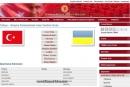 [SKANDAL] TC Kiev Büyükelçiliği, TBMM ve Dışişleri sitelerini ziyaret etmiyor mu?